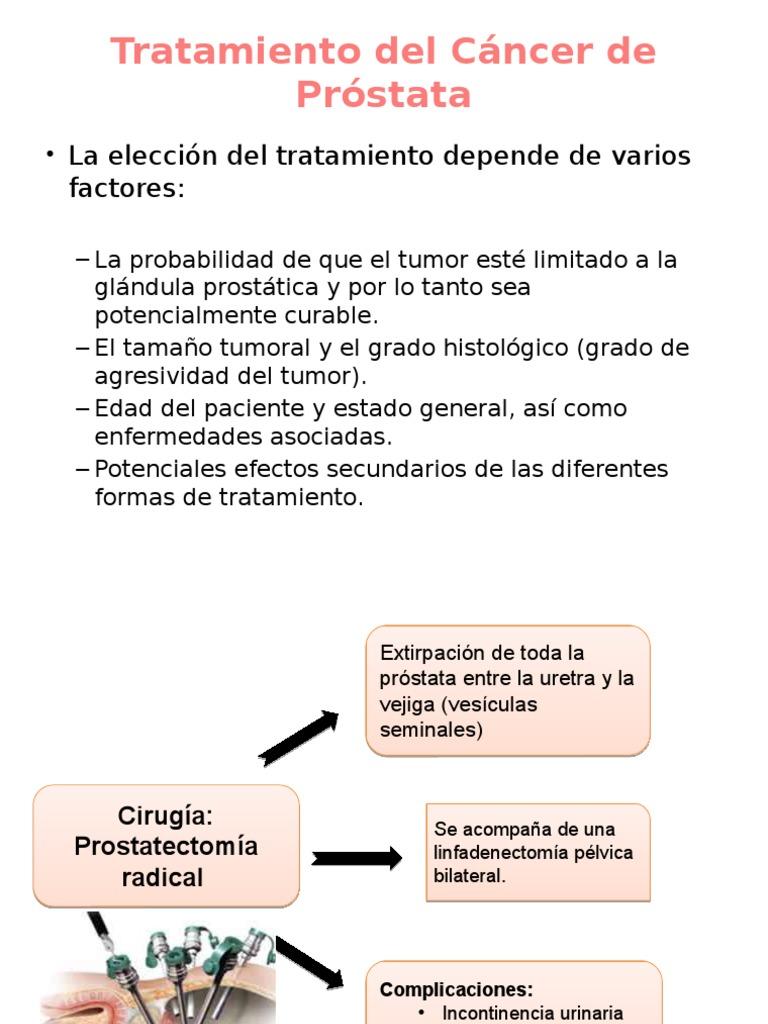 complicación del tratamiento del cáncer de próstata