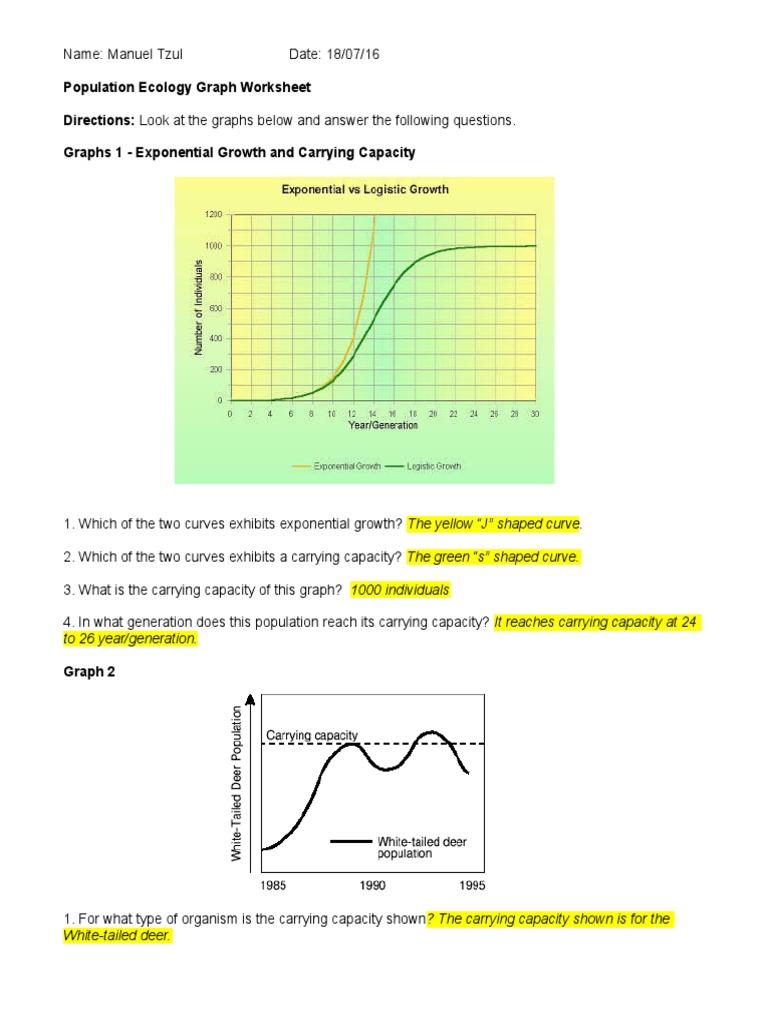 worksheet Population Growth Worksheet population ecology graph worksheet manuel tzul gray wolf moose