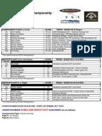 2010 VGT Amateur Spring Champs Prize List