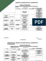 B Tech 4 2 R09 Adv Sup Time Table