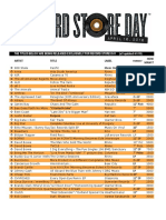 2016 Rsd List