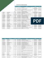 Weekend Banking Mei 2016.pdf