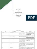 tech280technologyterms docx