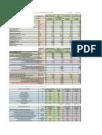Firewood Consumption and CO2 Saving - Dieter Seifert 2015b