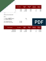 Peachtree Securities (B) (1)