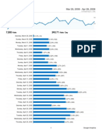 Analytics maramaakri blogspot com  20080329-20080428 (VisitsReport)