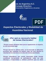 Temas Electorales