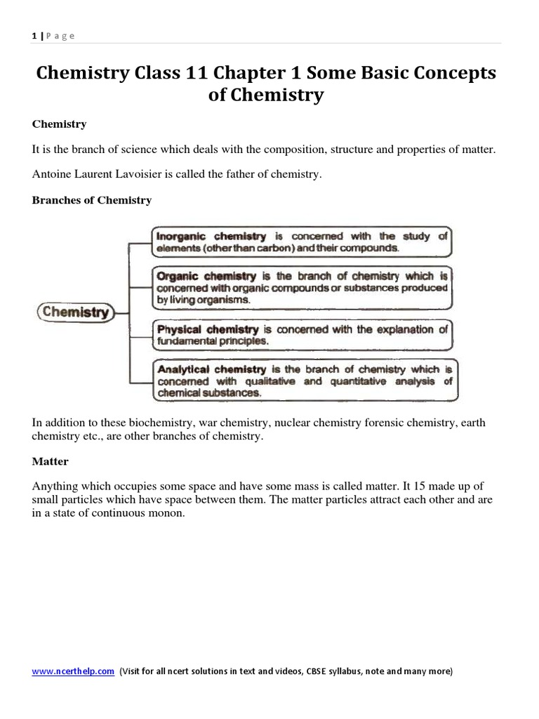 Chemistry Class 11- Notes, Questions, Videos & MCQs