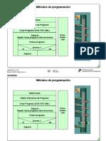 PRO2_03S_Metodos Del Diseño de Programacion