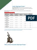 CLD Series Pneumatic Diaphragm Pumps