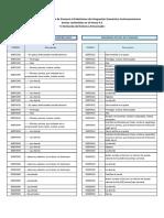 CIR-DGT-023-2012 Clasificación Quesos.pdf