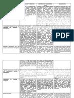 Diagnosticos Organizacionales French y Bell