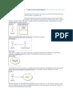 UML 2 Use Case Diagram