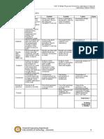 laboratory rubric.pdf