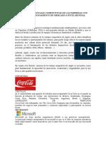 Principales Ventajas Competitivas de Las Empresas Con Mejor Posicionamiento de Mercado a Nivel Mundial