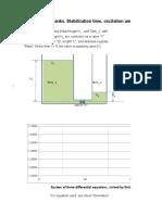Coupled Water Tanks. Stabilization Time, Oscilation Amplitud