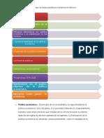 Diagrama de Politica Economica en Mexico