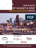2016 Q2 Denver Metro Area vacancy and apartment rent report