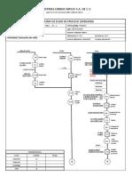 Diagrama de Proceso Extruder