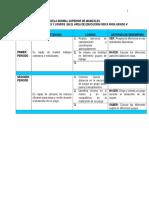 COMPETENCIAS DAVID.doc