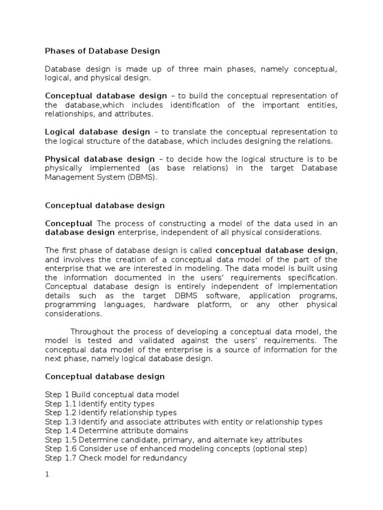 Phases of Database Design | Model Data | Desain Basis Data