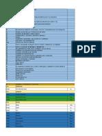 Precio+de+materiales+de+construccion+ENE2015+-+manualdeObraPTOcom