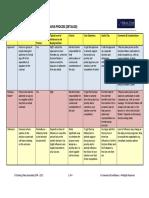 6-5 Decision Making Roles Detailed V1 1