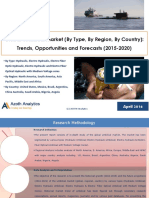Global Umbilical Market Report By Azoth Analytics