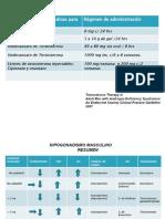 Tema 6. Patologia Testicular - Dr. Jose Beaujon