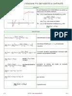 Teorema Derivabilita Continuita 1 0
