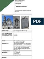 Panay Church .docx