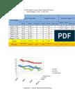 Tabel Data Traffic Di Apotek Kimia Farma 600 Maros