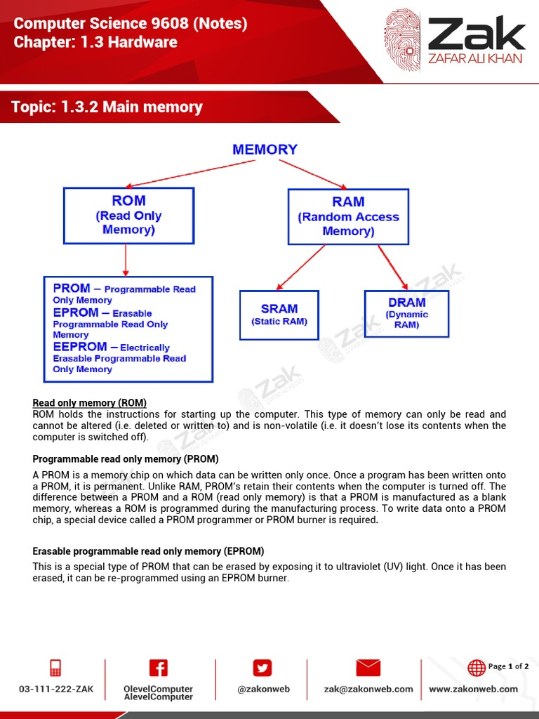 132 Main Memory Random Access Read Only Erasable Programmable Readonly Integrated Circuits These