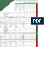 95756404 SGA Matriz y Criterios Ambient Ales Positiva y Negativa EXPO