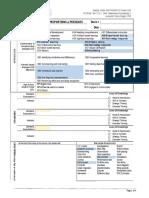 PR2016 Planning template.docx