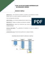 Aplicaciones de Las Ecuaciones Diferenciles de Segundo Orden