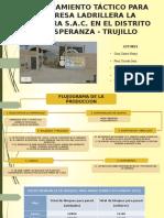 Direccionamiento Táctico Para La Empresa Ladrillera La Concretera