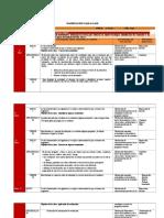 Planificación de Tecnología 1°b mes de mayo