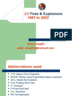 Major 50 Fires & Explosions