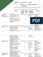Plan 1° P. Artes - 1 año.docx