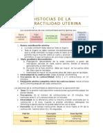 23.-Trastornos-de-la-contractilidad-uterina.docx