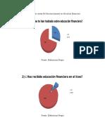 Graficos de Encuestas