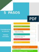 Modelo de 5 pasos de ácido base (presentación basada en primer)