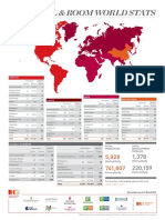 factsheet_worldstats