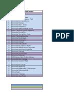 daftar universitas