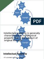 IPR definations-2