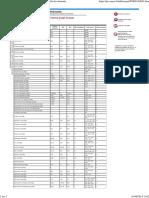Anses Table Ciqual 2013 Composition nutritionnelle des aliments.pdf