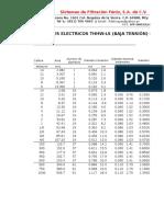 DATOS CONDUCTORES ELECTRICOS