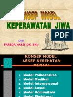 Konsep Model