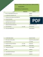 Struktur Kepengurusan Unitas Penalaran Dan Jurnalistik